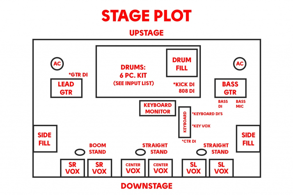 Digital Stage Box also Shure Qlxd Front additionally Image as well Stage Plot X in addition Fx Microphone Test Polarity Plot Px. on band sound system setup